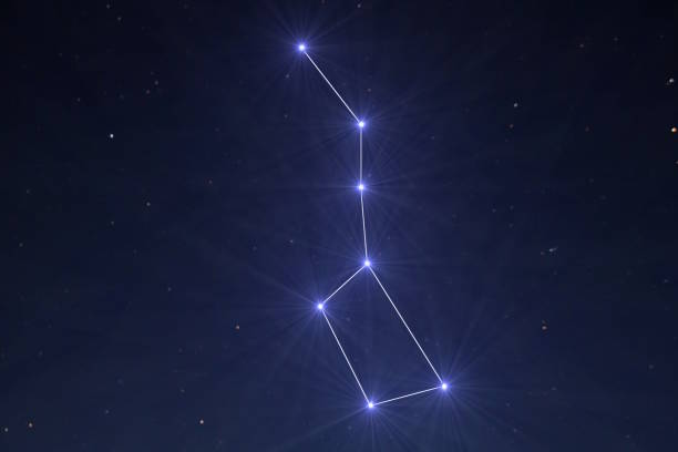 The Big Dipper - Ursa Major The Big Dipper with stars emphasized and lines connecting the stars to make the constellation clear big dipper constellation stock pictures, royalty-free photos & images