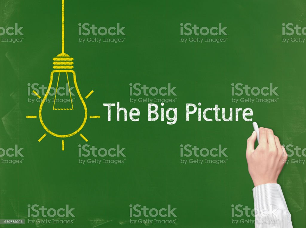 The Big Picture - Business Chalkboard Background stock photo