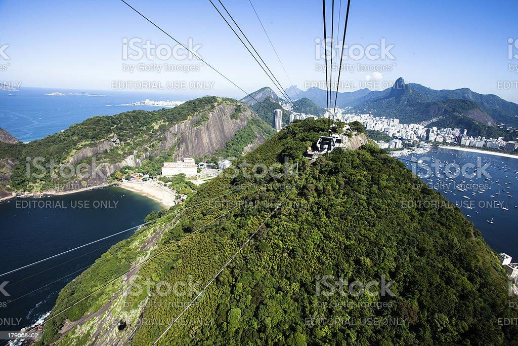 The cable car to Sugar Loaf,Rio de Janeiro,Brazil royalty-free stock photo