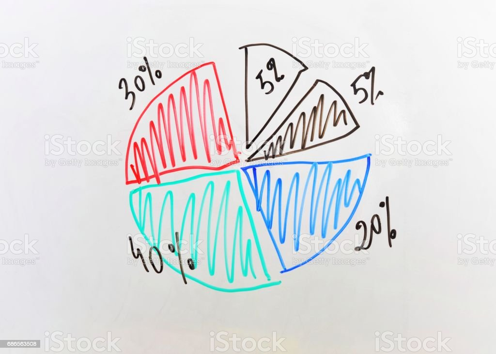 The circular chart on a board. royalty-free stock photo