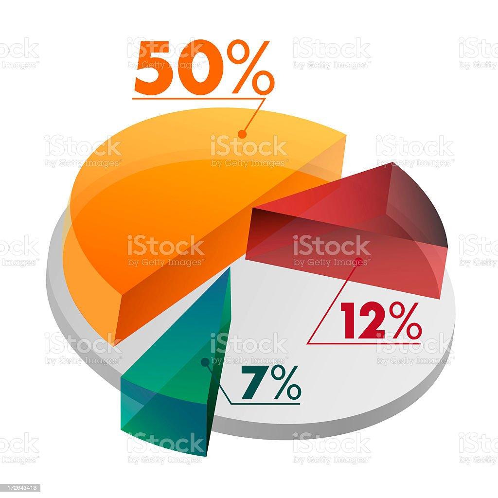 The circular diagram stock photo