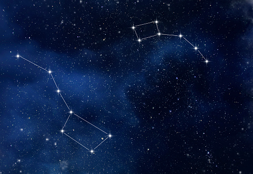The constellation Ursa Major and Ursa Minor in the starry sky as background