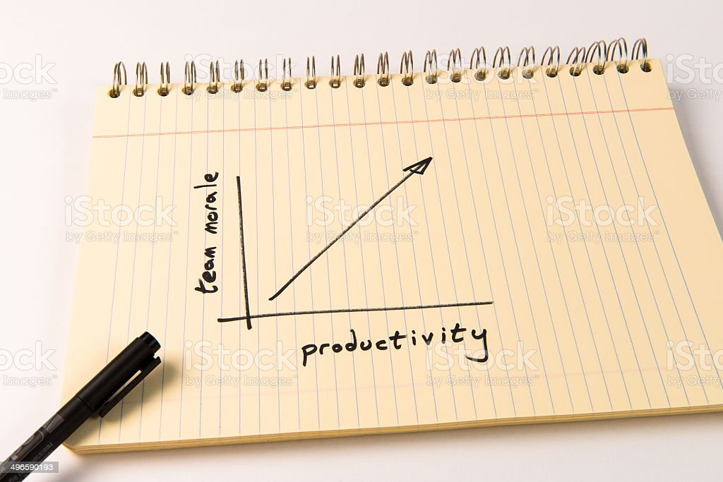 The correlation between team morale and productivity. stock photo