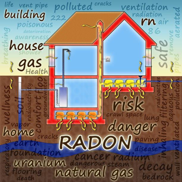 het gevaar van radongas in onze huizen - concept illustratie - radon test stockfoto's en -beelden