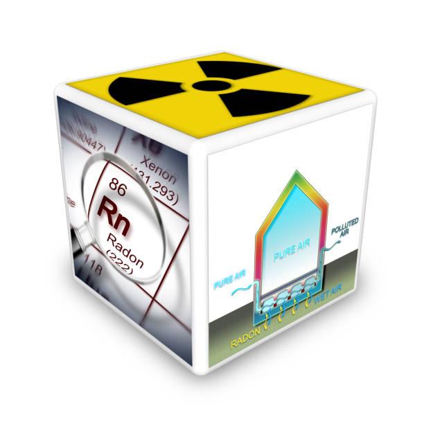 het gevaar van radongas in onze huizen. afbeelding van het concept - radon test stockfoto's en -beelden