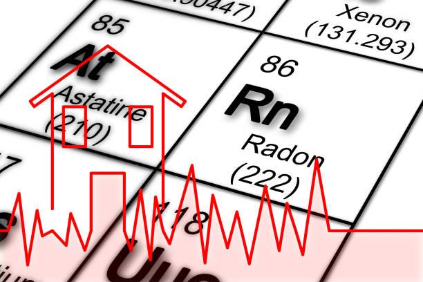 het gevaar van radongas in onze huizen - concept afbeelding met periodiek systeem der elementen en check-up grafiek over radon probleem - radon test stockfoto's en -beelden