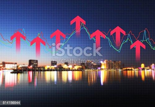 istock The development of urban economy and finance 514156544