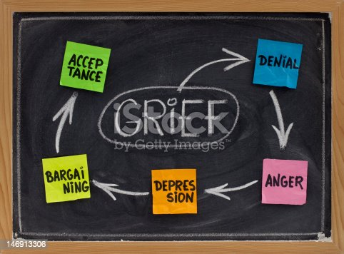 istock The five stages of grief 146913306