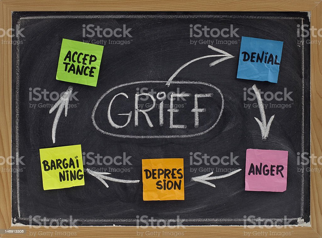 The five stages of grief stock photo
