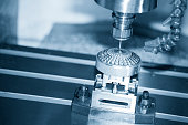 A Brief History of Milling