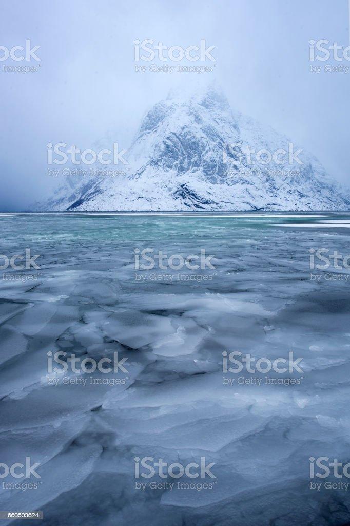 View at Reine in Lofoten Islands - Norway