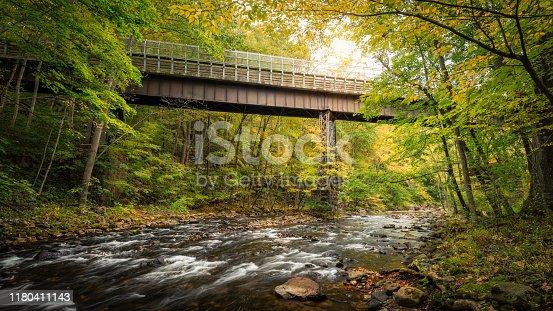 Autumn landscape image portfolio