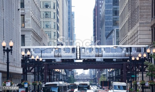 Subject: Downtown street of Chicago, the retail and financial center with the el train crossing above the street.