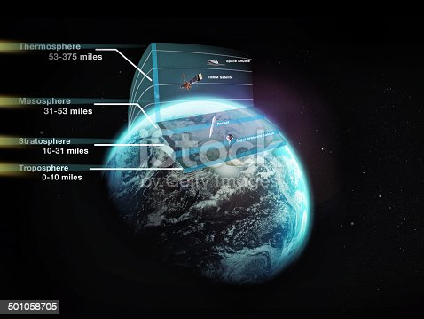 istock The marvel of our life support system 501058705