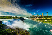 Niagara Falls as seen from the American Side