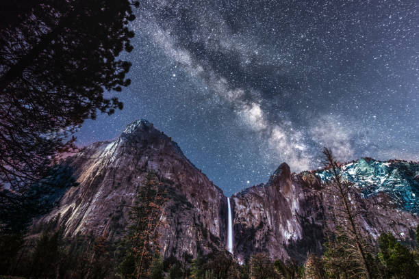 The milky way in the sky above Bridal Veil Falls in Yosemite National Park.