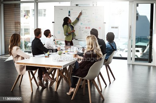 Shot of a businesswoman giving a presentation to her colleagues on a whiteboard in a boardroom