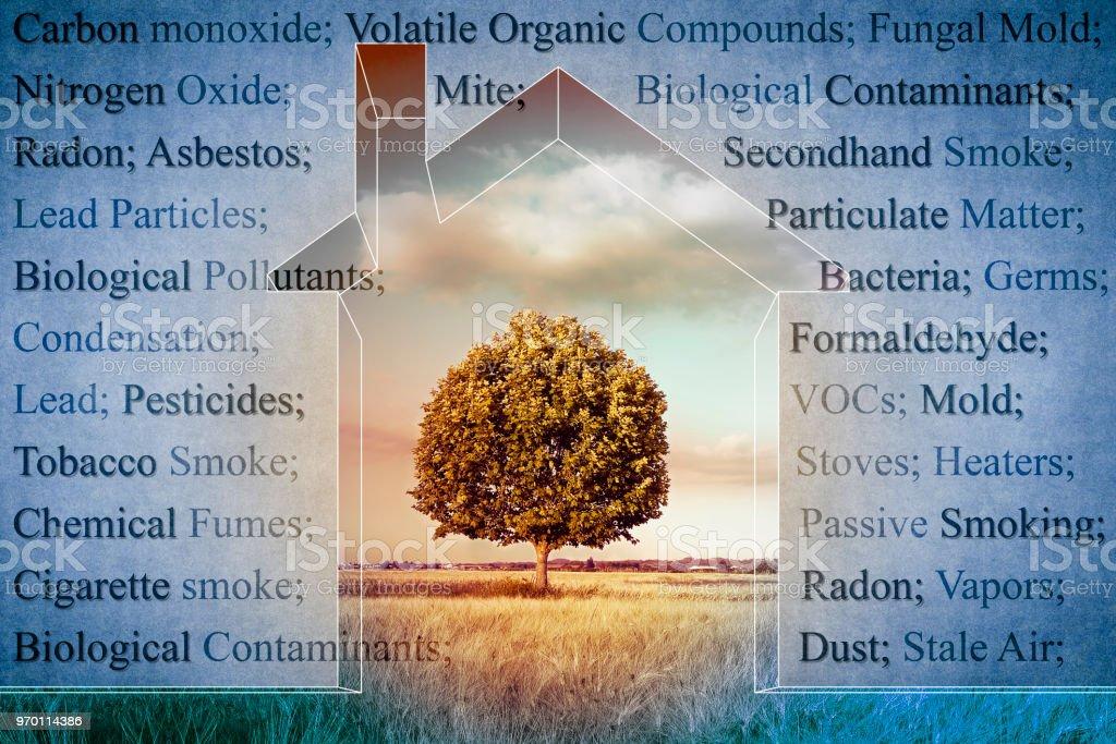 De meest voorkomende gevaarlijke binnenlandse verontreinigende stoffen die we kunnen vinden in onze huizen - concept afbeelding - Royalty-free Asbest Stockfoto