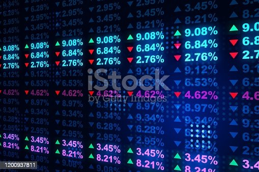 The numbers on the various commodity price indices. Statistics concept. 3D Rendering