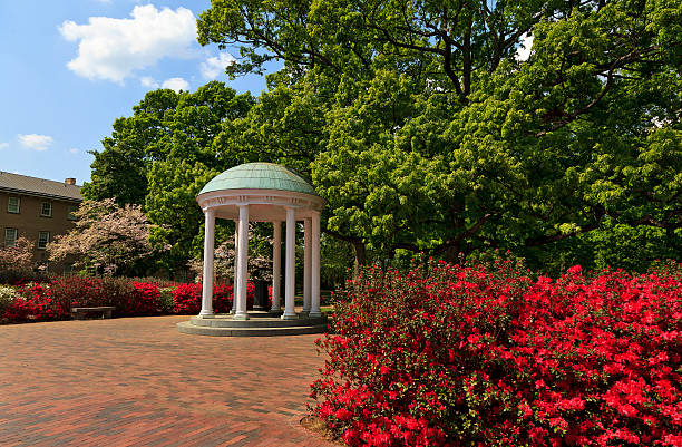 The Old Well at Chapel Hill
