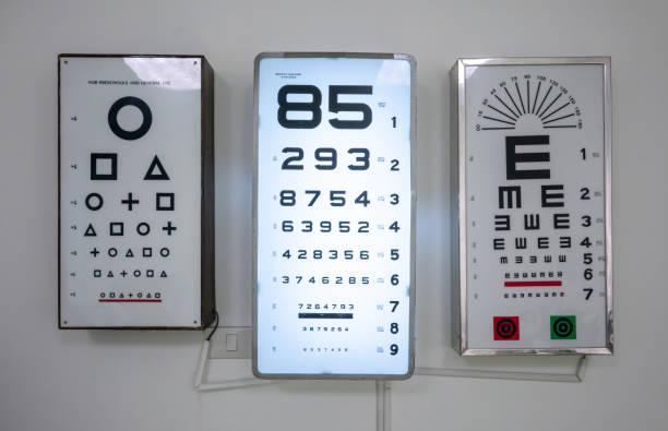 die tasche board zur überprüfung des patienten auf weißem hintergrund testen. vision test board augenarzt. - illustration optician stock-fotos und bilder