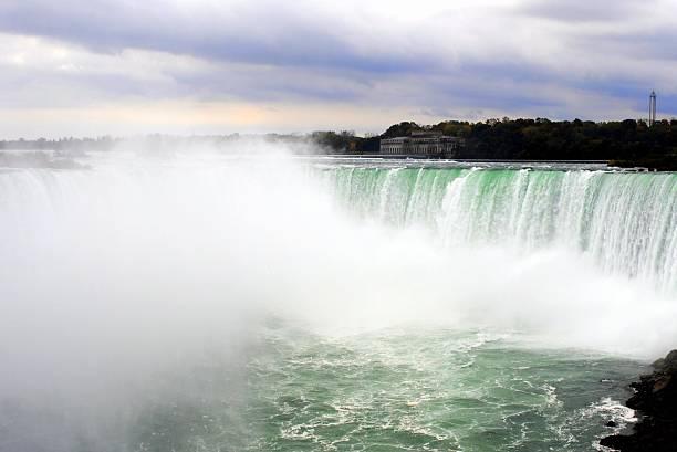 Die Kraft von Niagara Falls – Foto