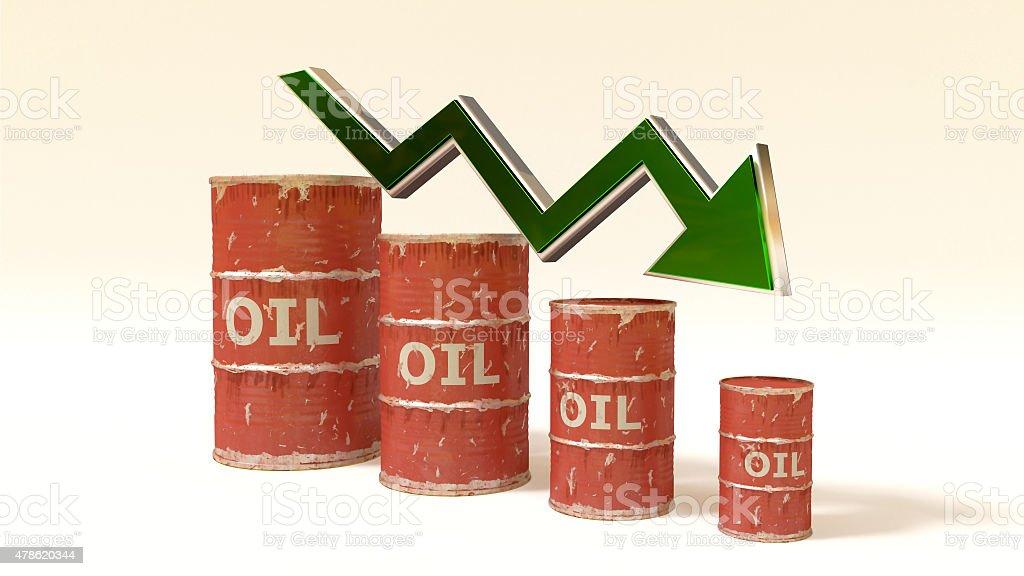 the price of oil decreases stock photo