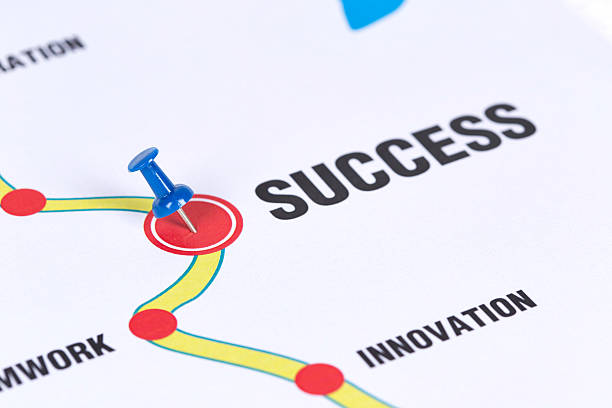 the road to success - road map stock photos and pictures
