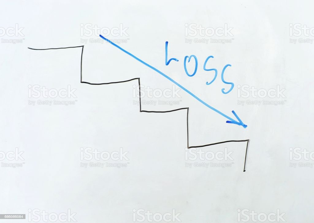 The schedule on a white board in the form of a ladder. Loss. foto stock royalty-free