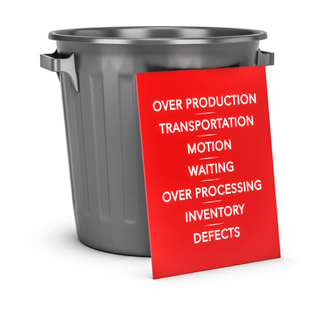 The Seven Wastes of Lean Manufacturing Red sign installed against a grey trash can with list of seven wastes. Concept of lean manufacturing and muda suitable for training. 3D illustration leaning stock pictures, royalty-free photos & images