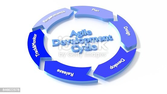 1147760705 istock photo The six stages of the agile development cycle in a blue circular diagram 846622578