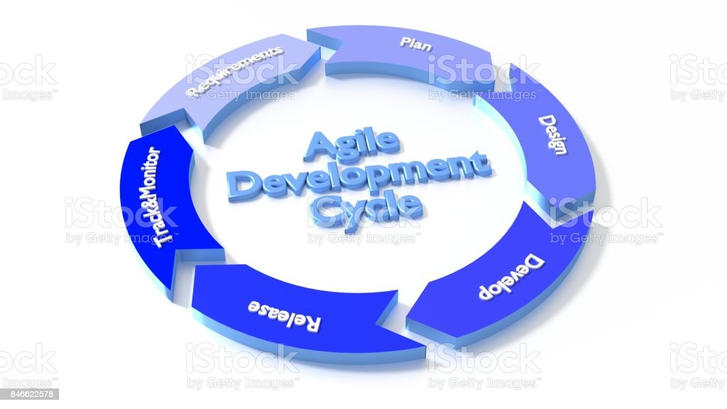 The six stages of the agile development cycle in a blue circular diagram stock photo