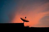 istock The Sky on my roof  Satellite dish 851968172