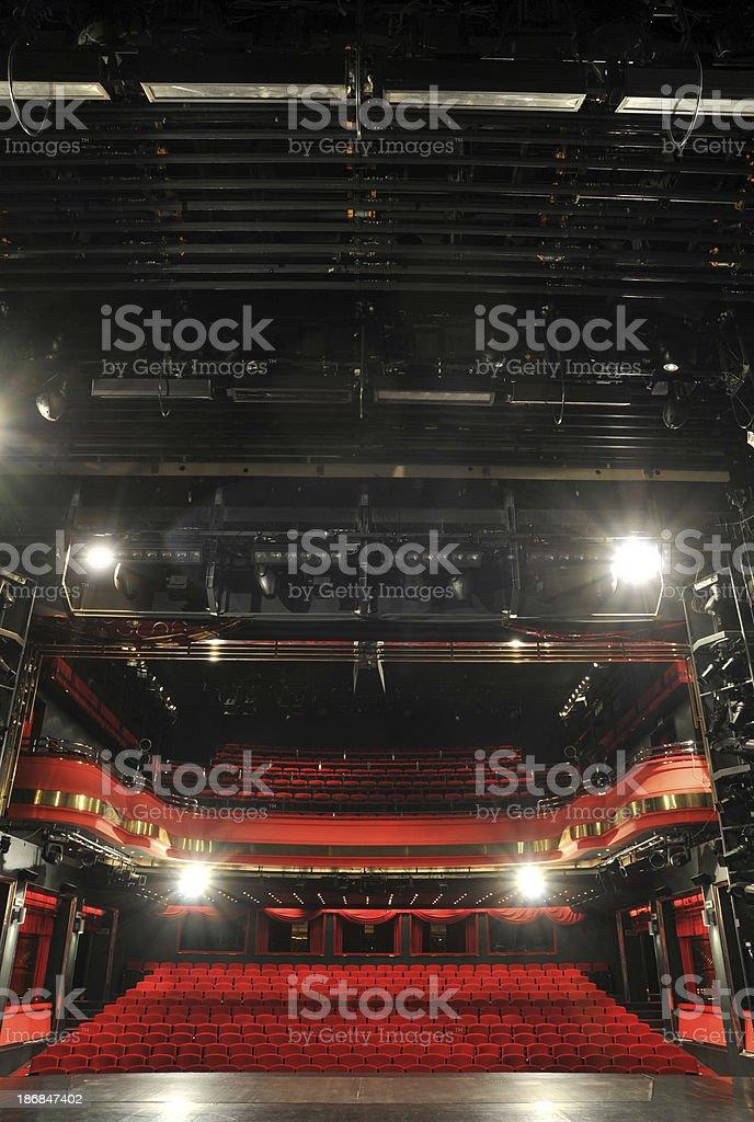 Theater hinter den Kulissen – Foto