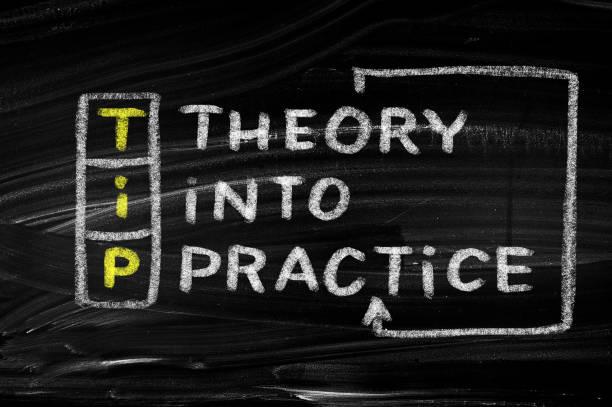 TIP-Theorie in die Praxis – Foto