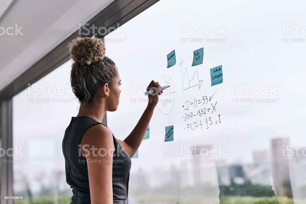 Es gibt einen neuen Plan an der Wand – Foto