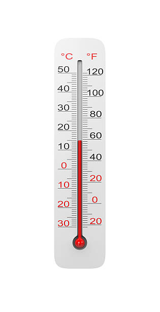 Thermometer Isolated on White stock photo
