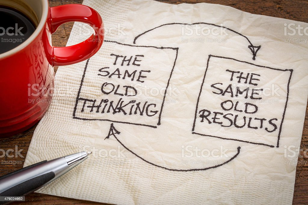 thinking and results feedback loop royalty-free stock photo