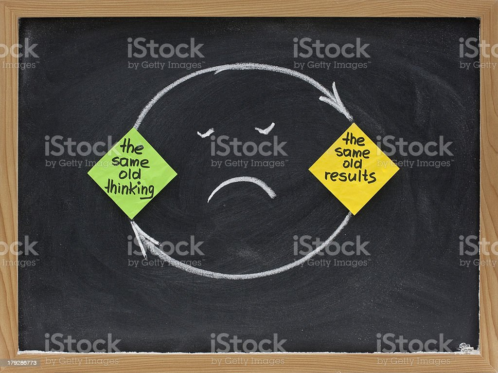 thinking and results mindset - disappointment royalty-free stock photo