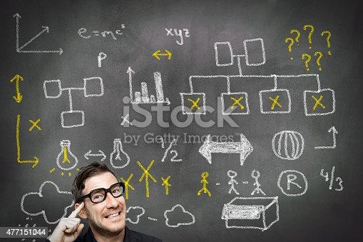 istock Thinking Blackboard Concept 477151044