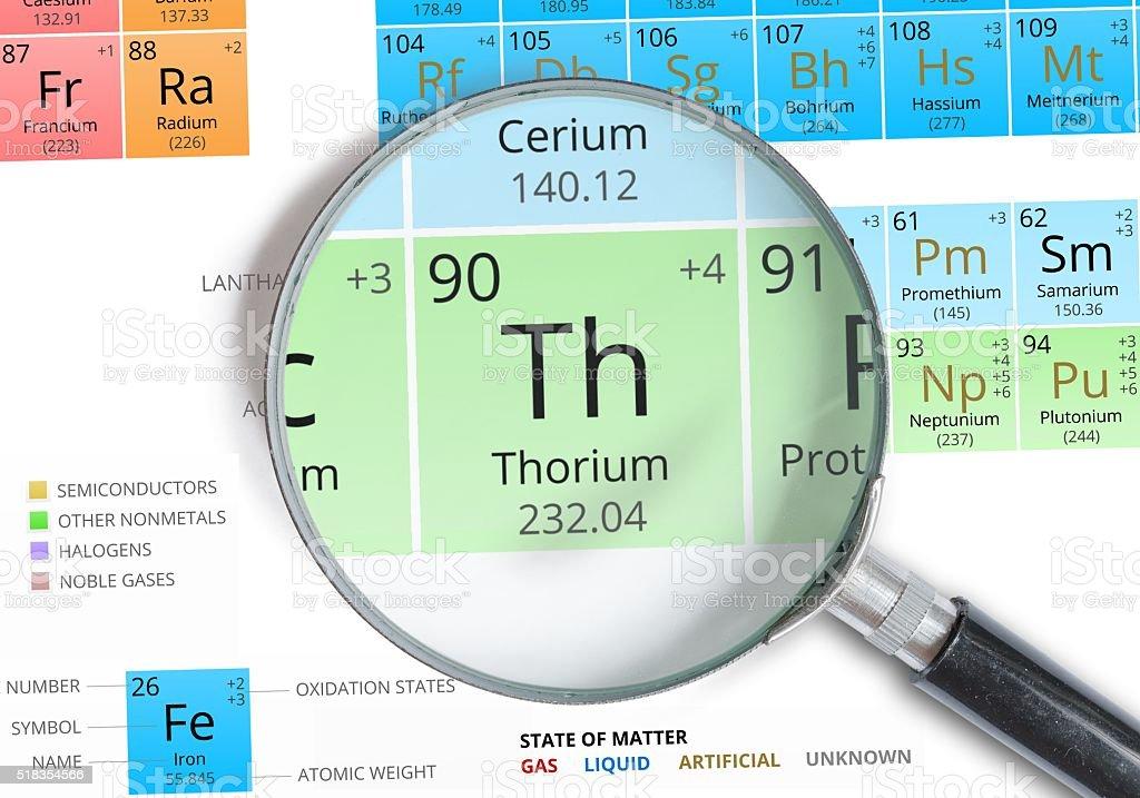 Smbolo de torioth elemento de la tabla peridica ampliado smbolo de torio th elemento de la tabla peridica ampliado foto de stock libre urtaz Choice Image