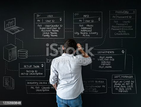 Thoughtful business man looking at a database on a board and trying to solve a problem