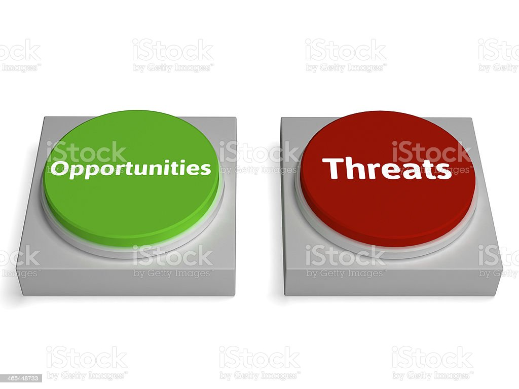 Threats Opportunities Button Shows Risk Research Analysis stock photo