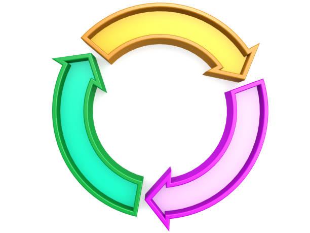 Three arrows circle stock photo