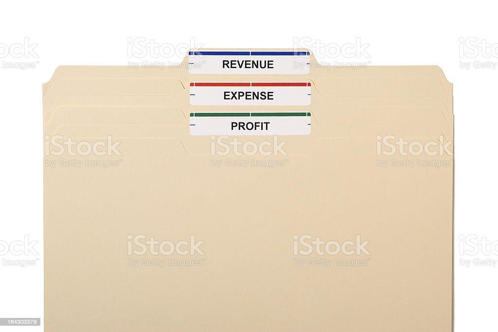 Three Manila folders labelled REVENUE, EXPENSE, PROFIT on white royalty-free stock photo