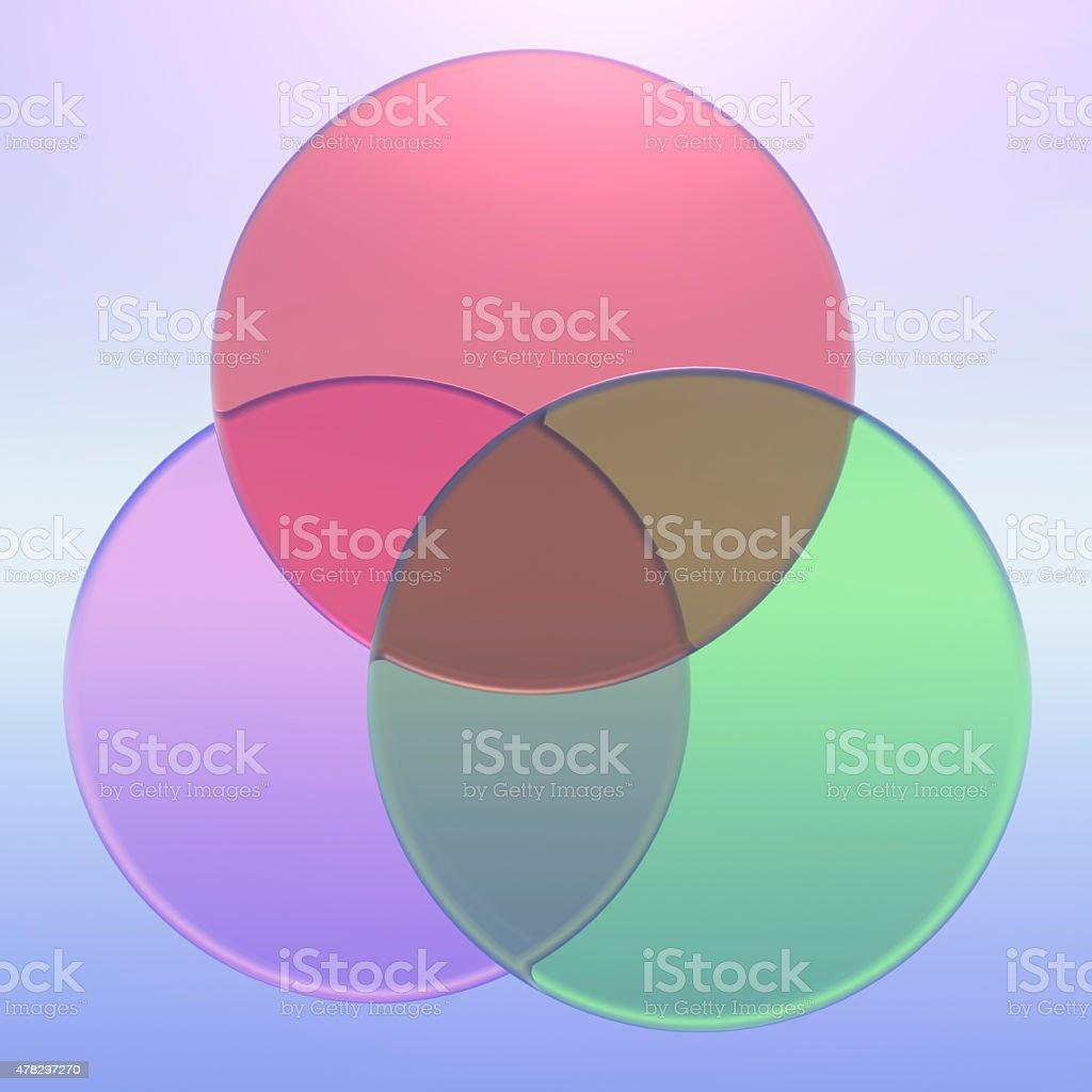 Three part venn diagram in 3D glass stock photo