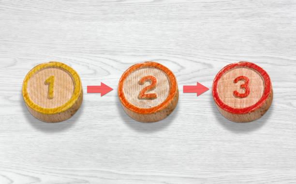 três pedaços de madeira, representando a sequência de números um dois e três - dois objetos - fotografias e filmes do acervo