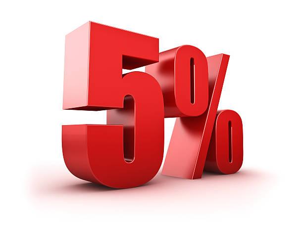 5 Prozent Ermäßigung – Foto