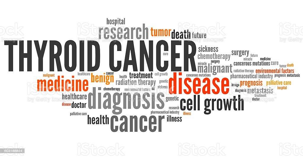 Thyroid cancer stock photo