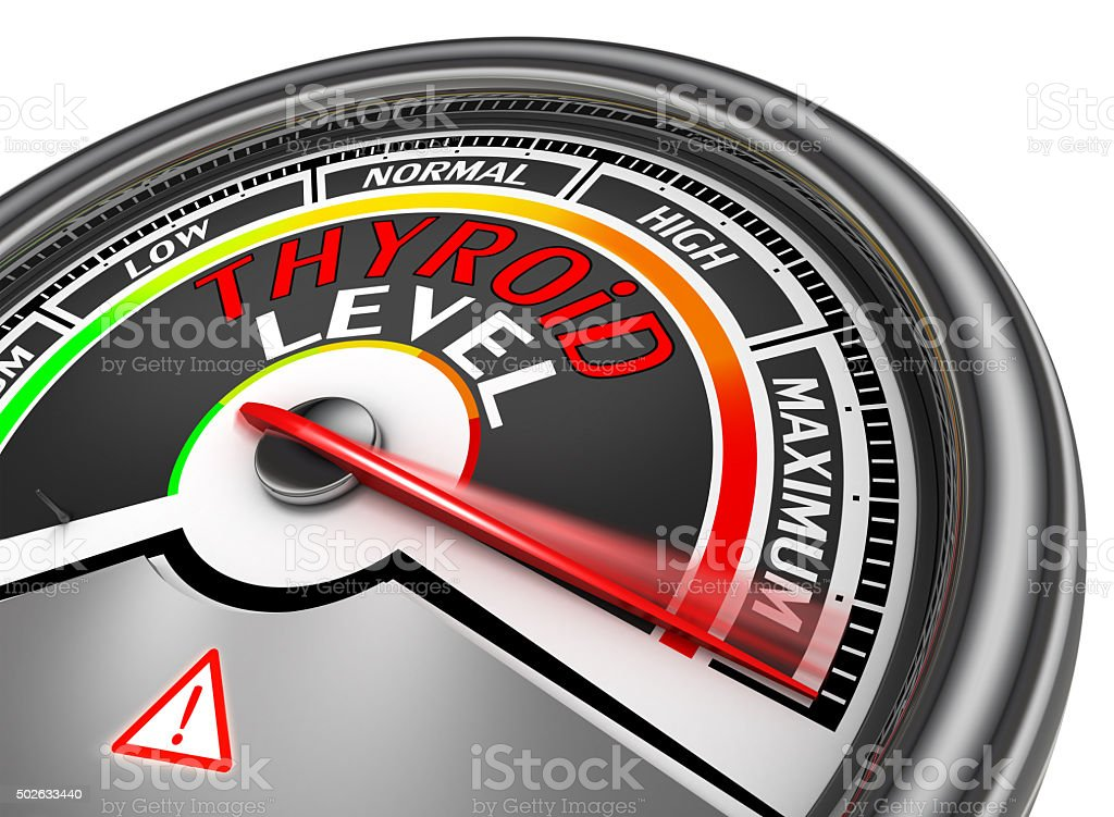 Thyroid level conceptual meter stock photo